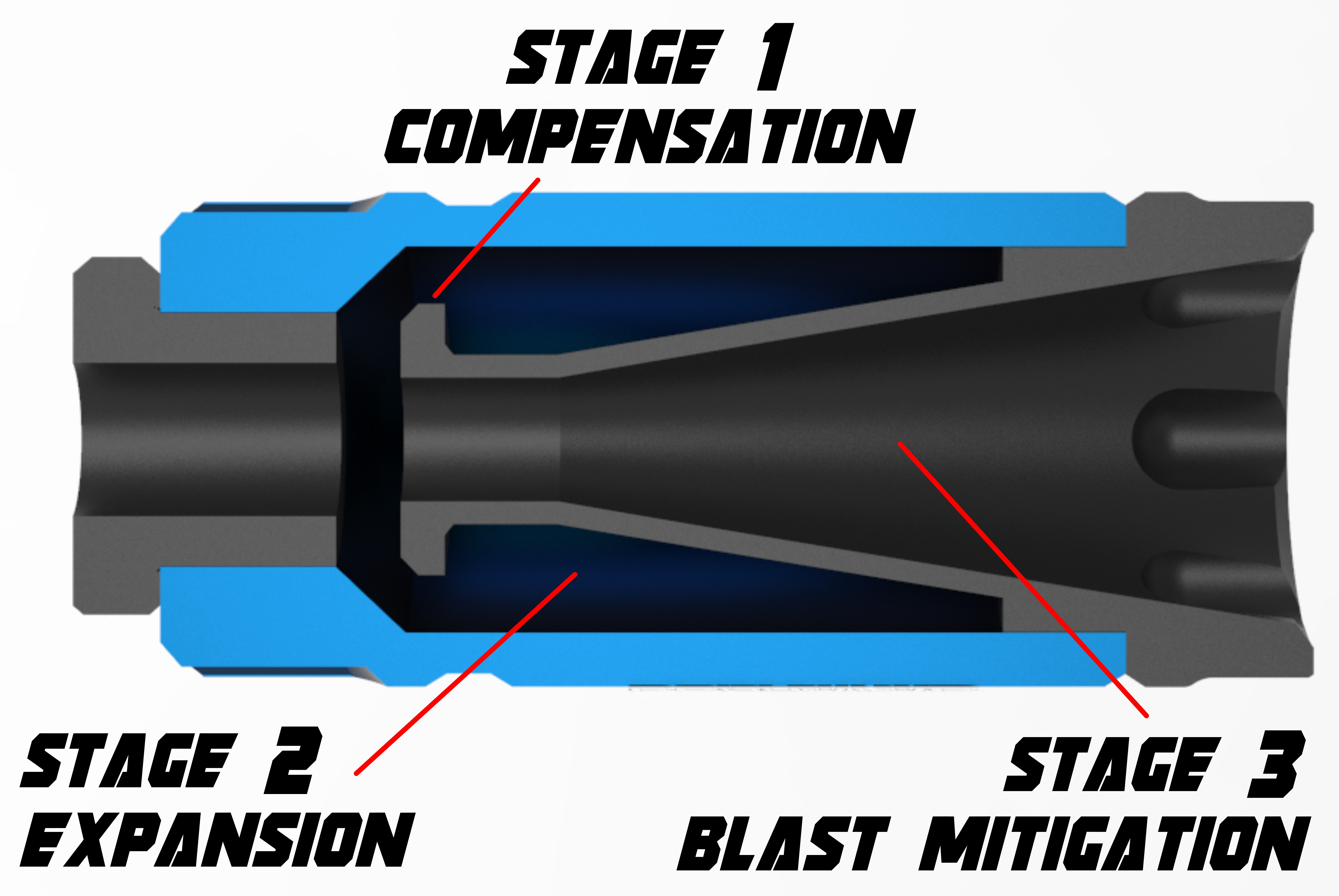 fire hog 3 stage linear device explained